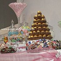 Sweet Candy Buffet Halal Catering