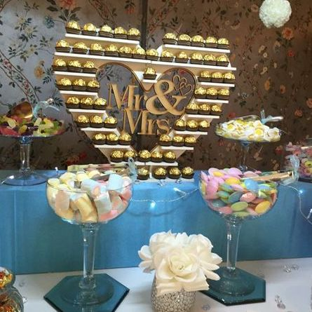 Candy 2 Share Catering